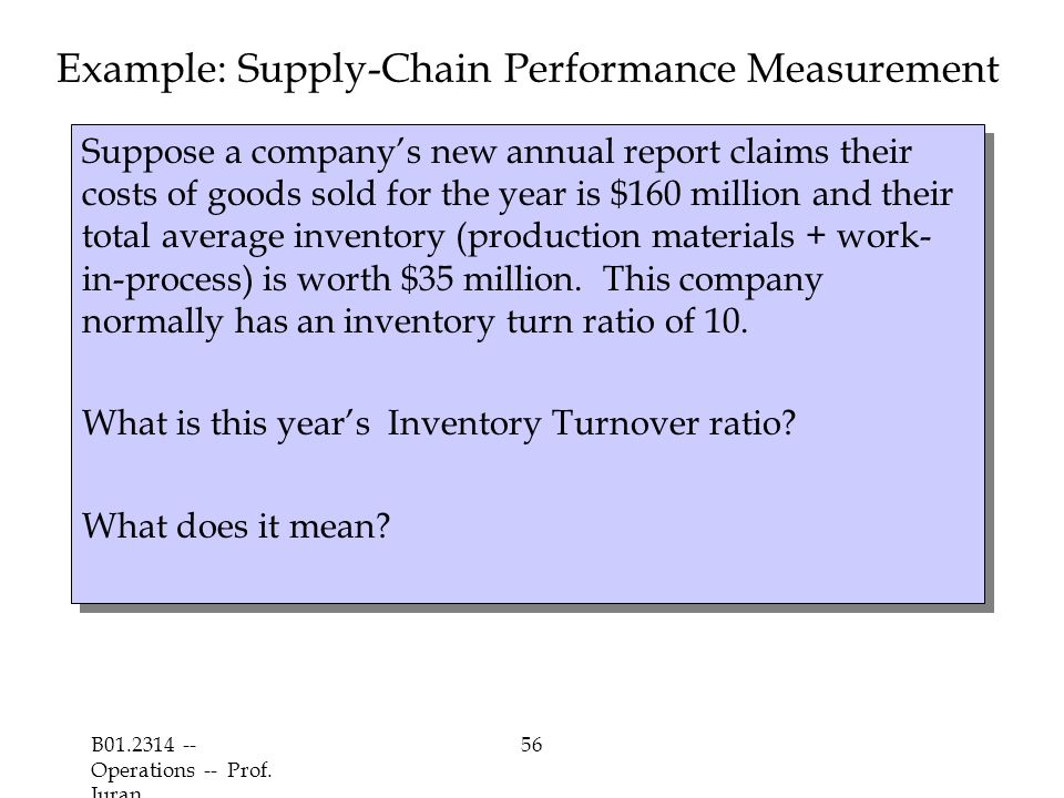 Example: Supply-Chain Performance Measurement
