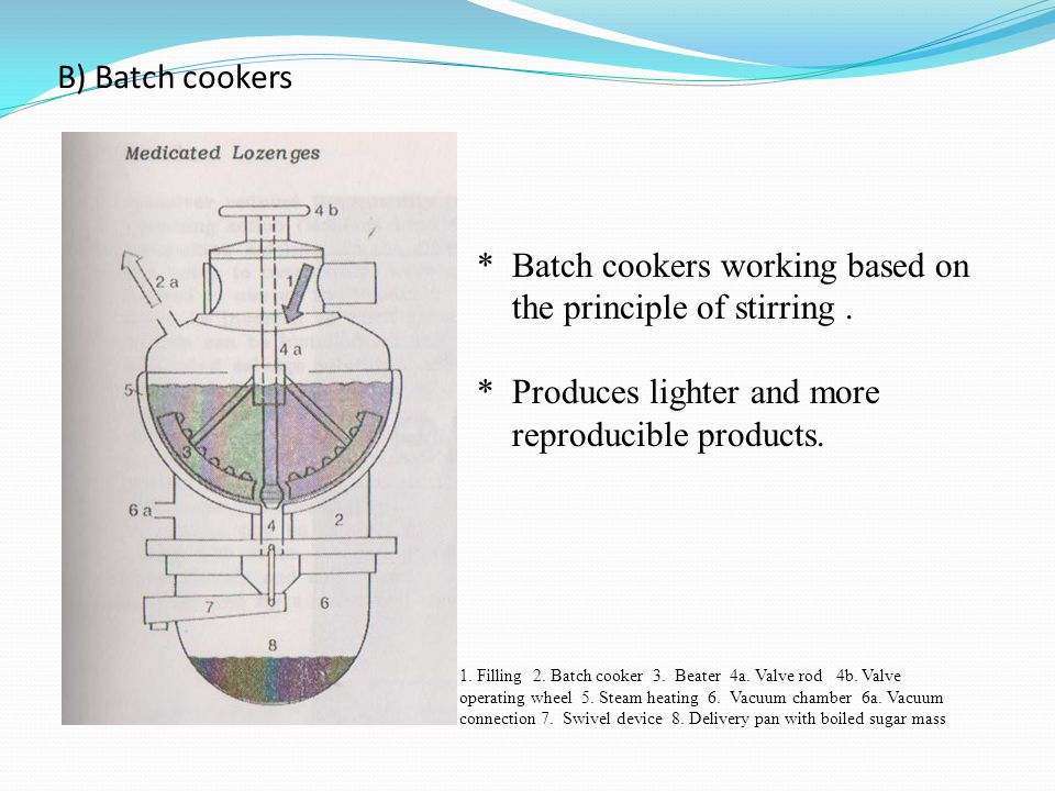 * Batch cookers working based on the principle of stirring .