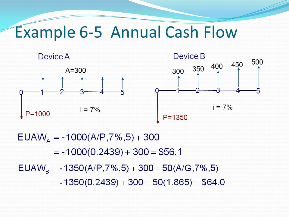 Example 6-5 Annual Cash Flow