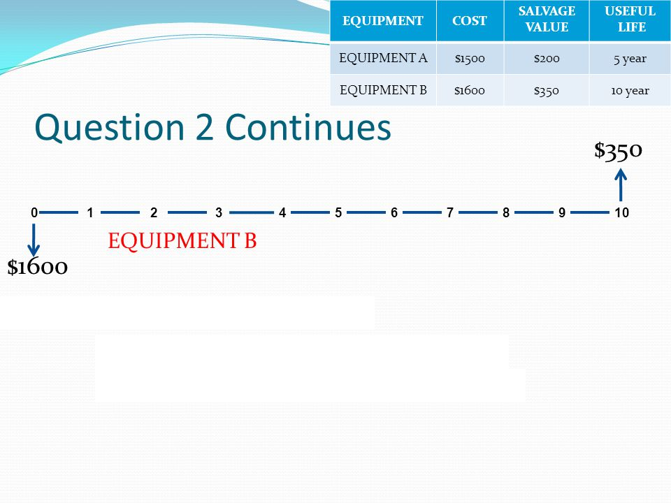 Question 2 Continues $350 $1600 EQUIPMENT B EQUIPMENT COST SALVAGE