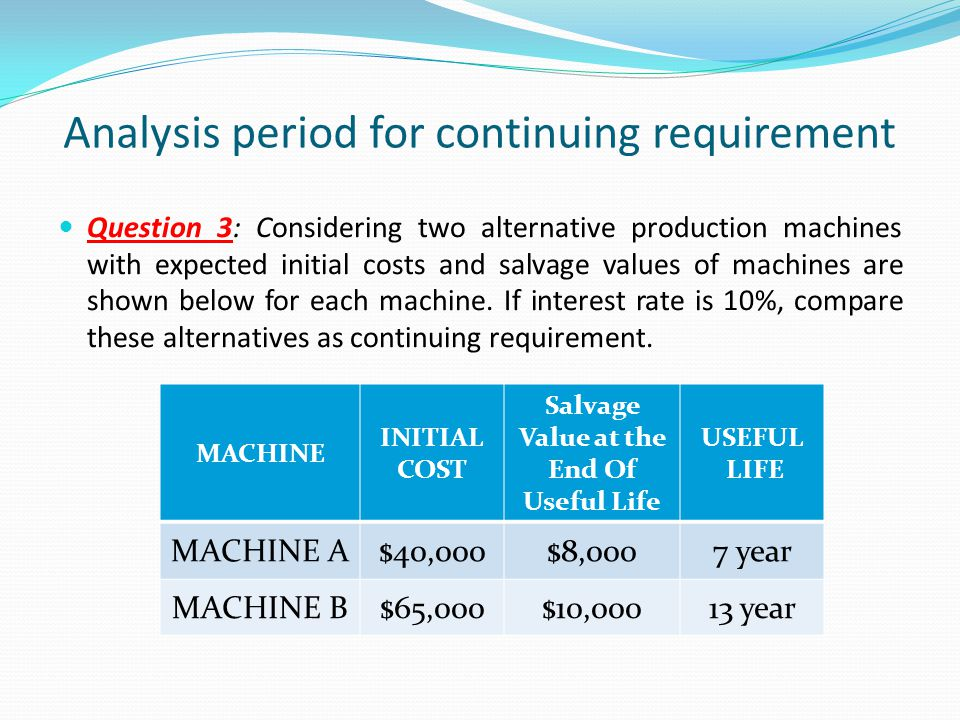 Analysis period for continuing requirement