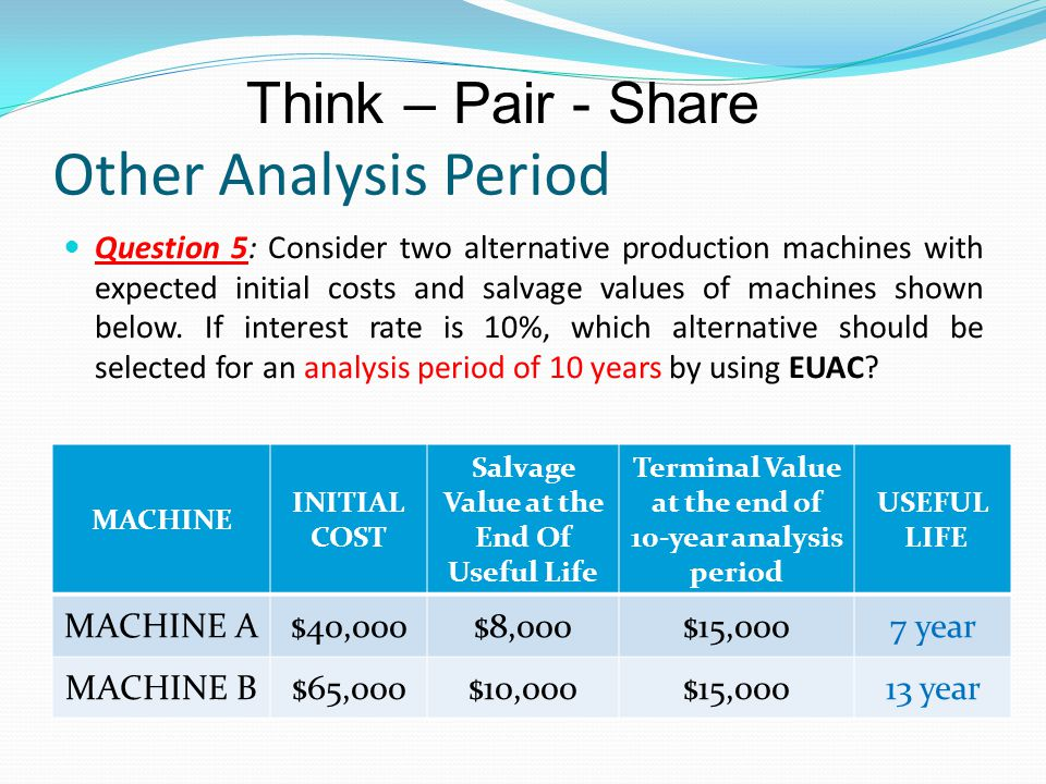 Other Analysis Period Think – Pair - Share MACHINE A $40,000 $8,000