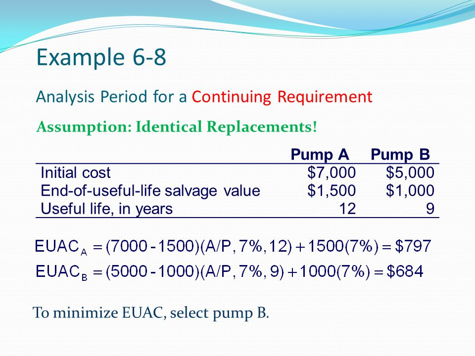 Example 6-8 Analysis Period for a Continuing Requirement