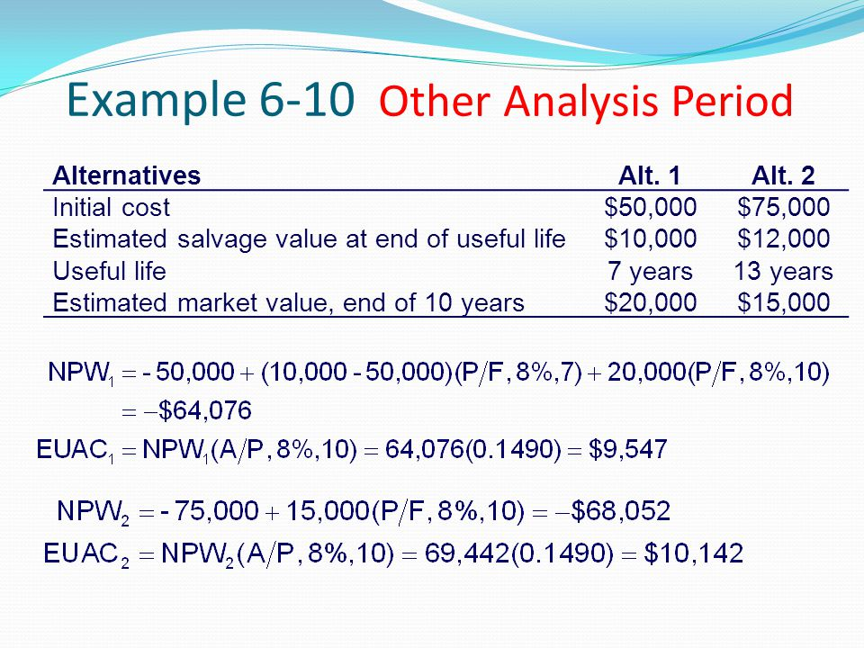 Example 6-10 Other Analysis Period