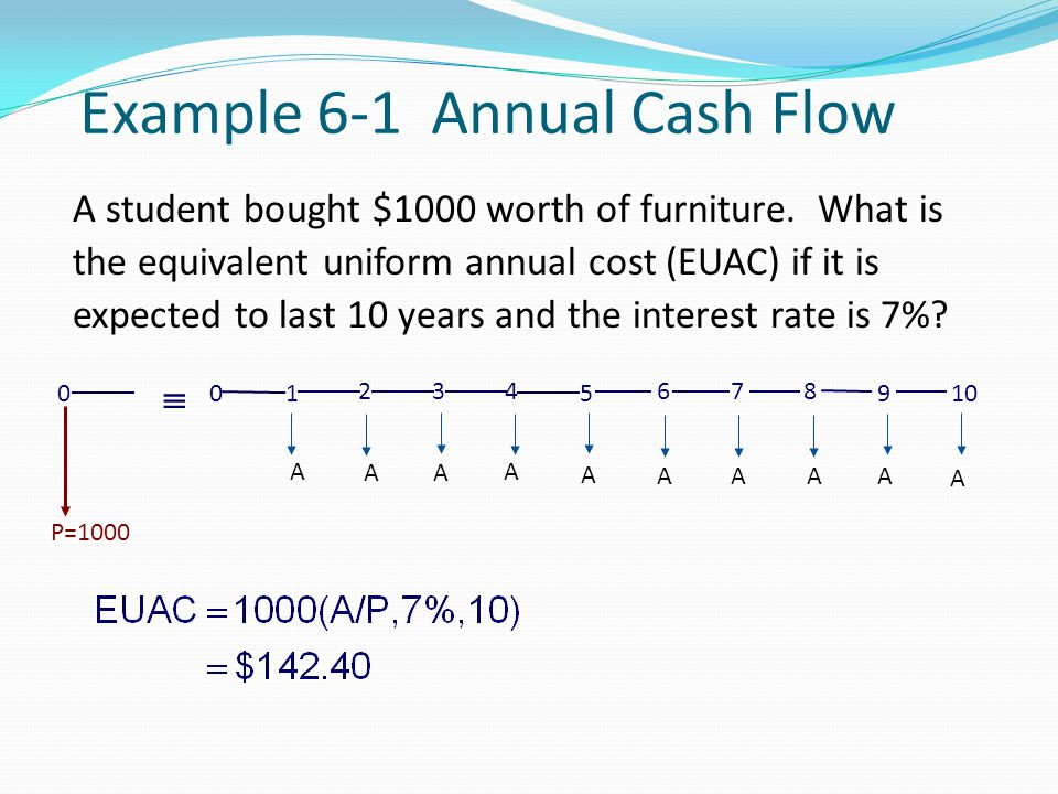 Example 6-1 Annual Cash Flow