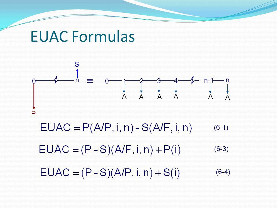 EUAC Formulas P n S 4 1 2 3 A n-1 n  (6-1) (6-3) (6-4)