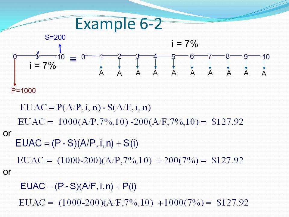 Example 6-2  i = 7% i = 7% or or P=1000 10 S=200 4 1 2 3 5 A 8 6 7 9
