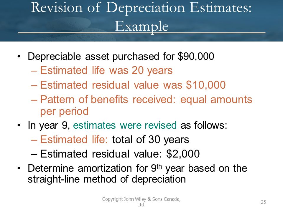 Revision of Depreciation Estimates: Example