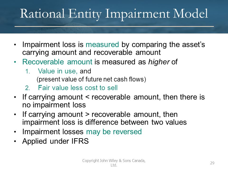 Rational Entity Impairment Model
