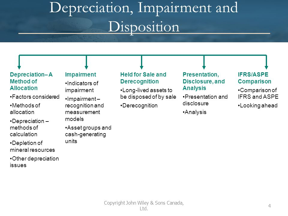 Depreciation, Impairment and Disposition
