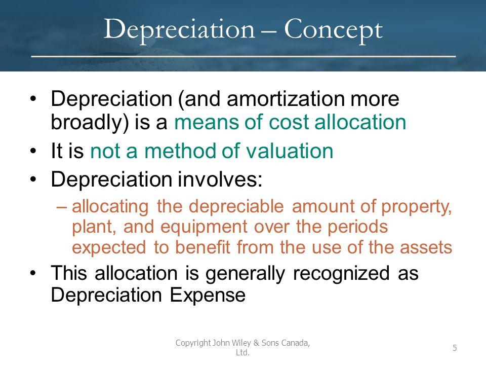 Depreciation – Concept