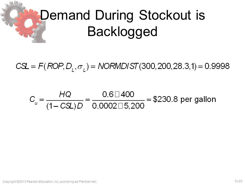 Demand During Stockout is Backlogged