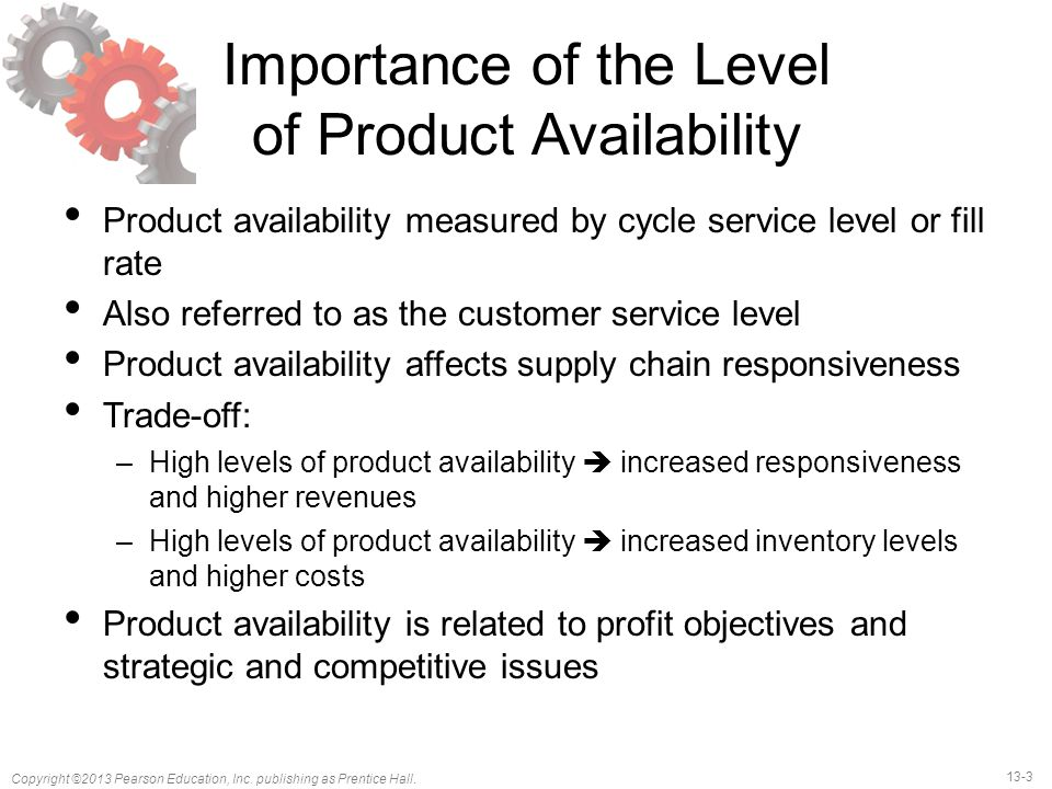 Importance of the Level of Product Availability