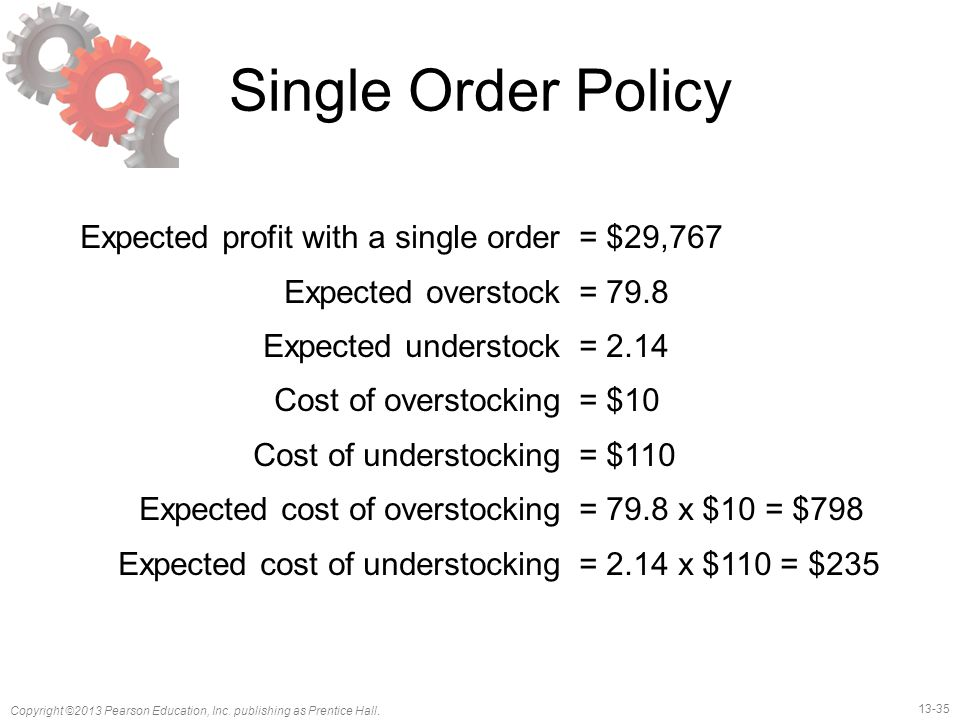 Single Order Policy Expected profit with a single order = $29,767