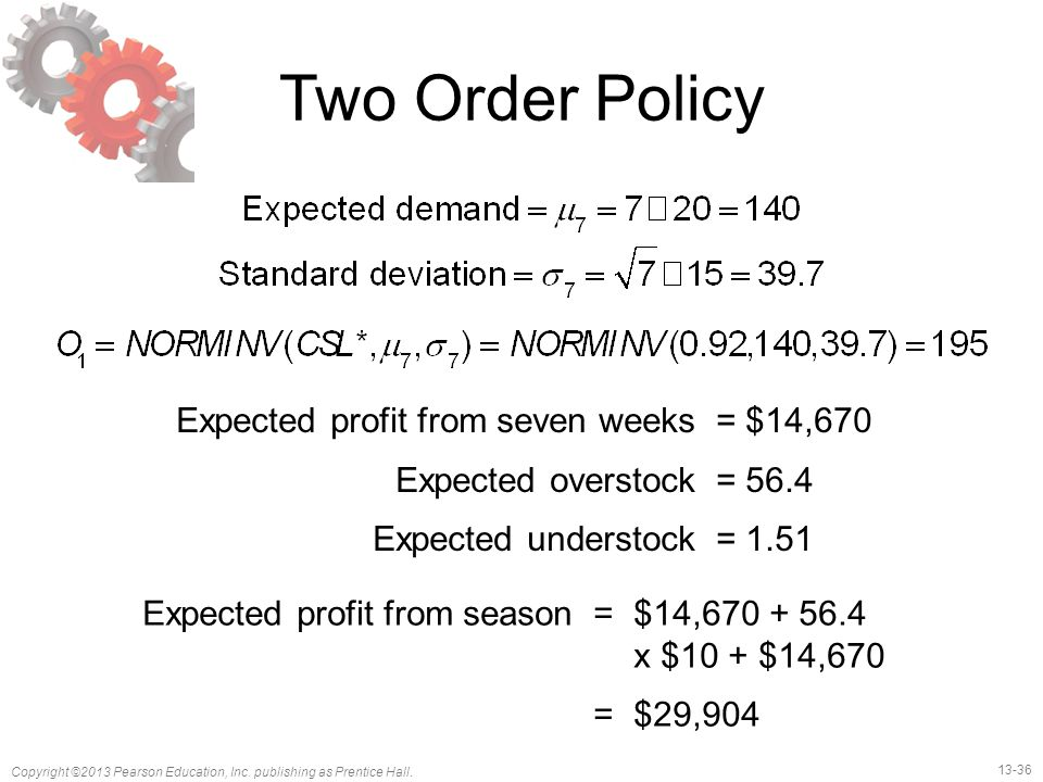 Two Order Policy Expected profit from seven weeks = $14,670