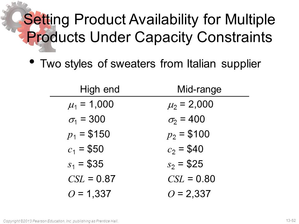 Setting Product Availability for Multiple Products Under Capacity Constraints