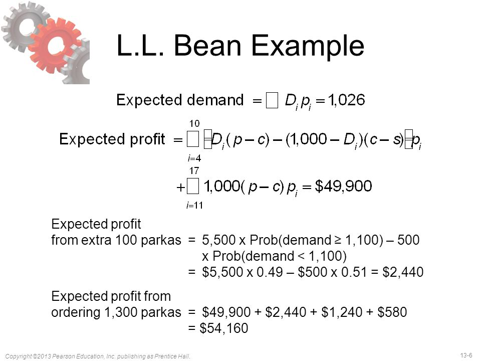 L.L. Bean Example Expected profit