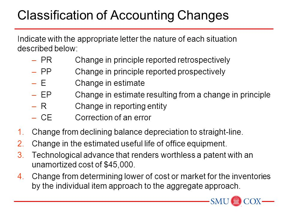 Classification of Accounting Changes