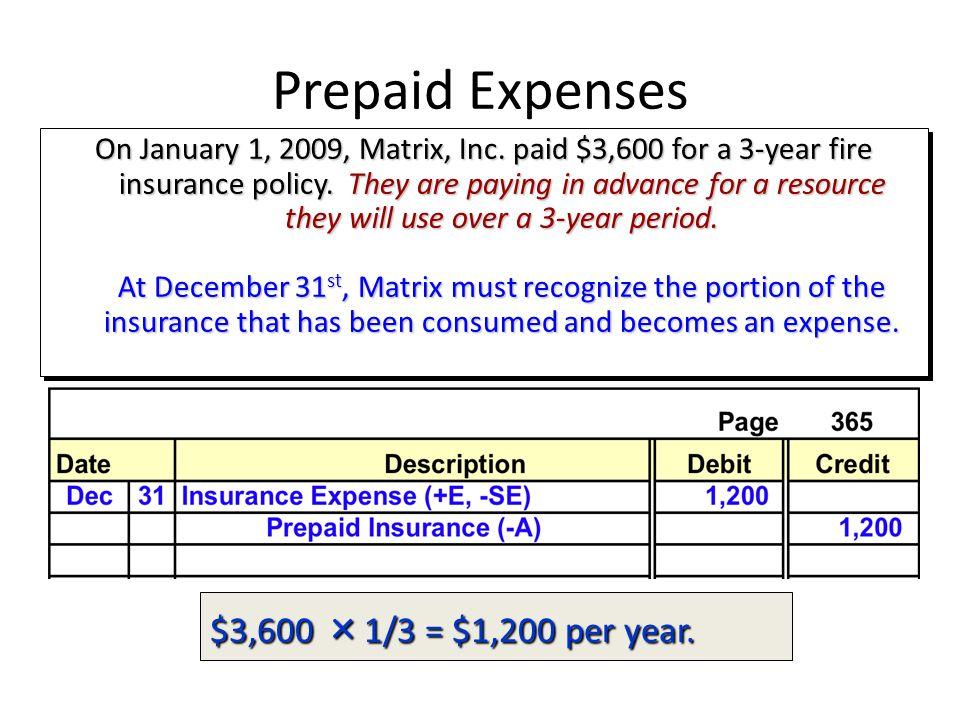 Prepaid Expenses $3,600 × 1/3 = $1,200 per year.