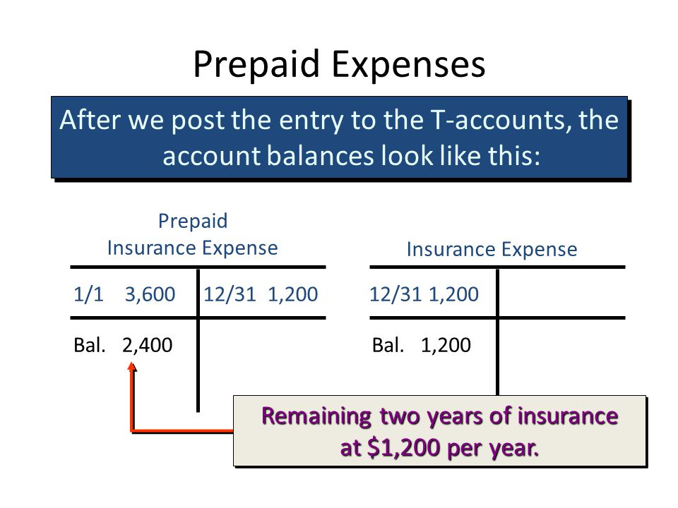 accounting income statement and prepaid insurance Basic insurance accounting  these two items affect the income statement through incurred losses, which equals paid claims (or.