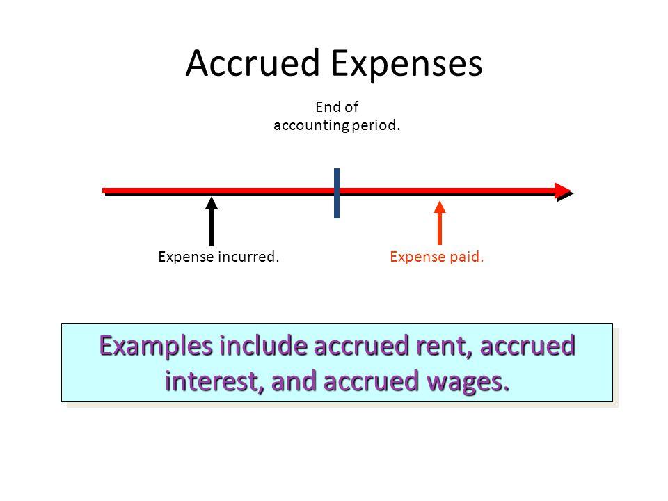 Examples include accrued rent, accrued interest, and accrued wages.