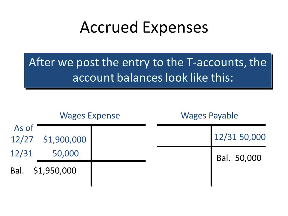 Accrued Expenses After we post the entry to the T-accounts, the account balances look like this: Wages Expense.