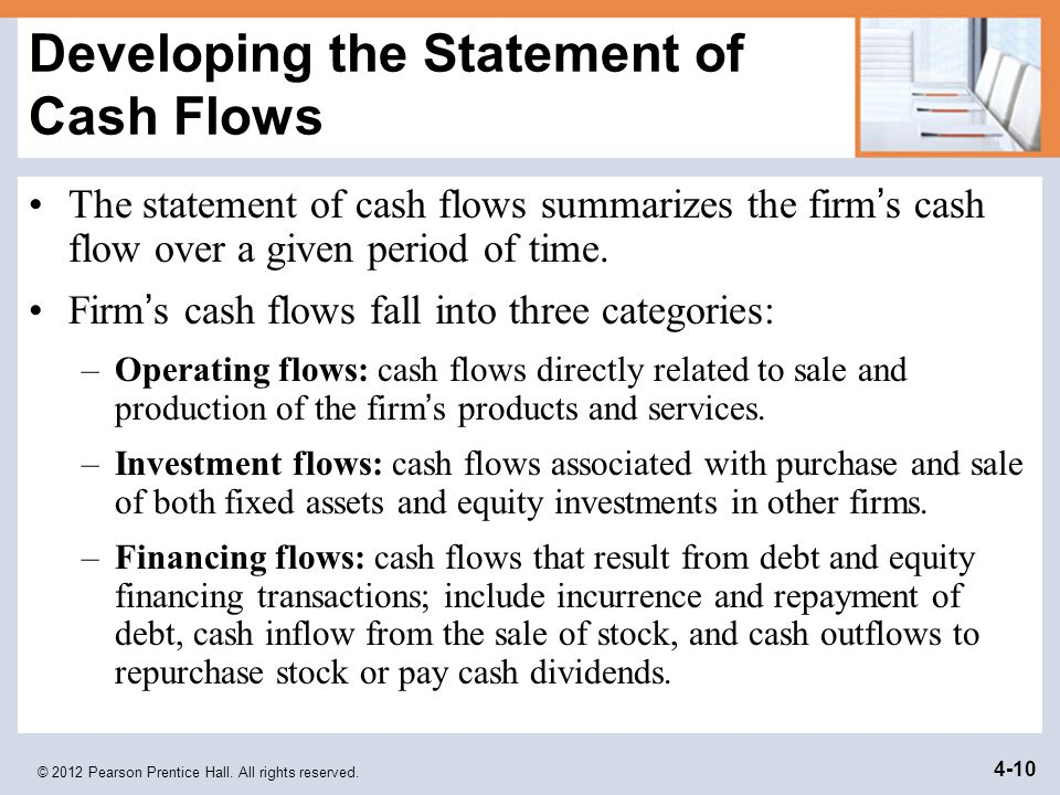 Developing the Statement of Cash Flows