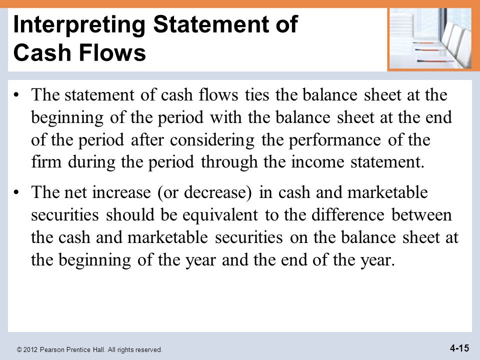 Interpreting Statement of Cash Flows