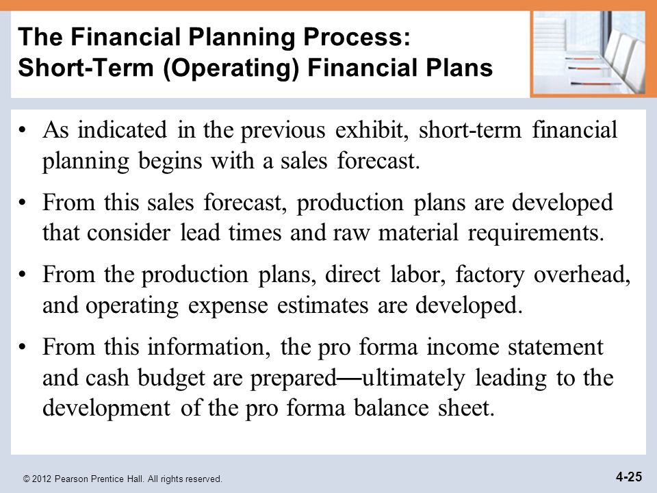 The Financial Planning Process: Short-Term (Operating) Financial Plans