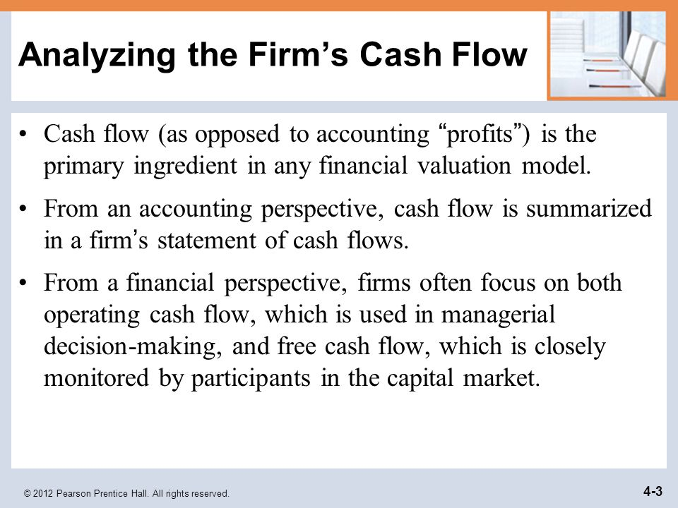 Analyzing the Firm's Cash Flow