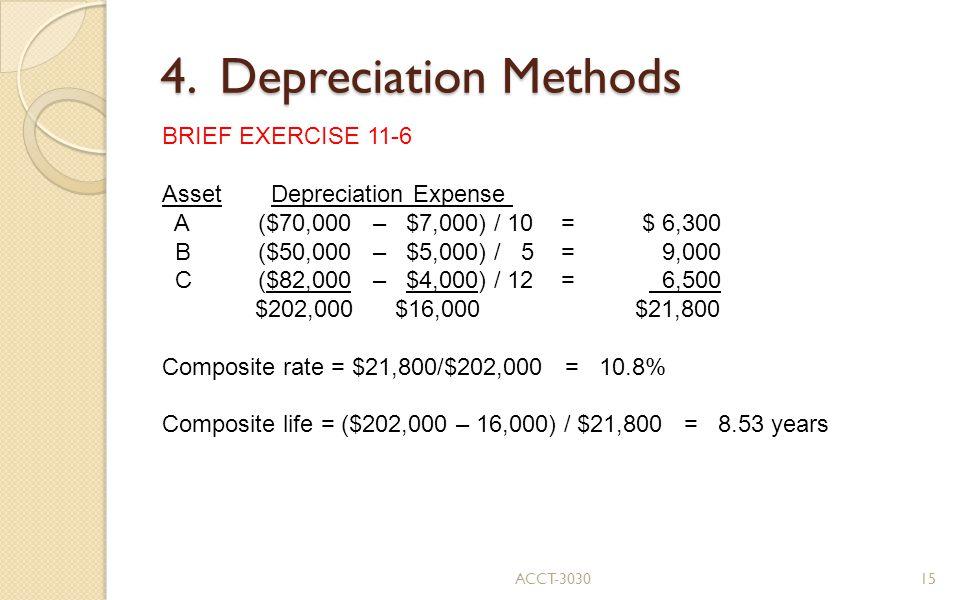4. Depreciation Methods BRIEF EXERCISE 11-6 Asset Depreciation Expense