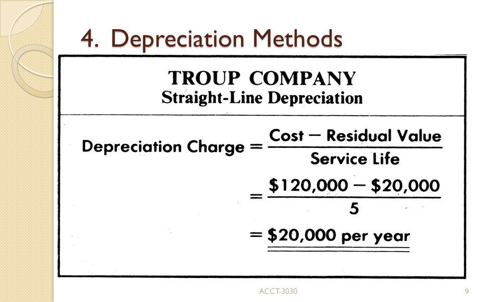 4. Depreciation Methods ACCT-3030