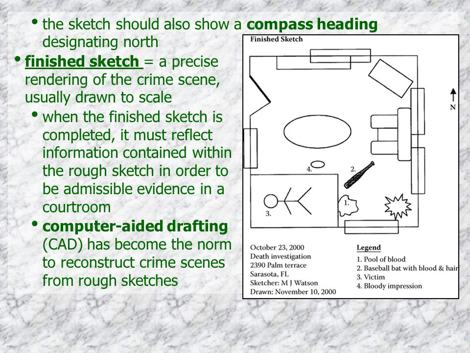 the sketch should also show a compass heading designating north