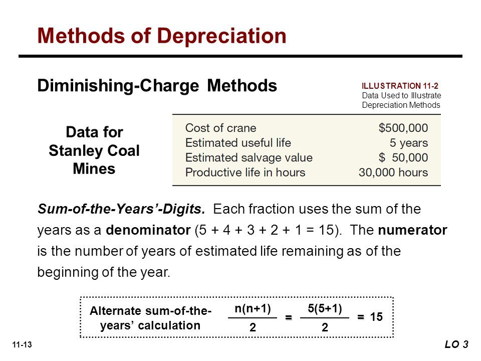 Data for Stanley Coal Mines Alternate sum-of-the-years' calculation