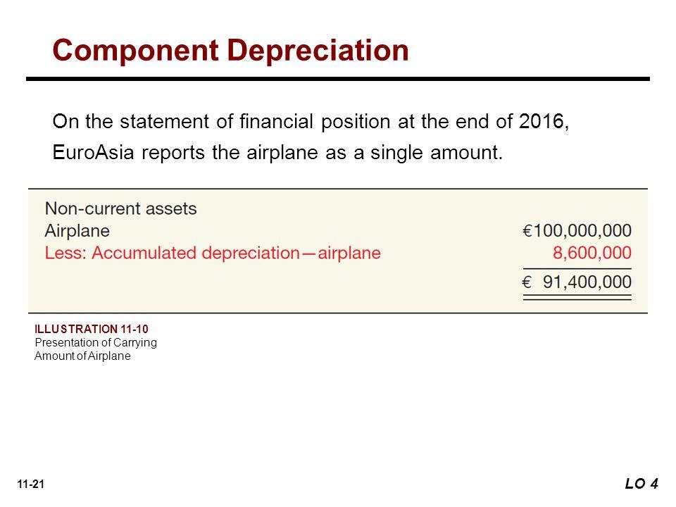 Component Depreciation