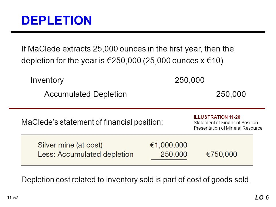 DEPLETION If MaClede extracts 25,000 ounces in the first year, then the depletion for the year is €250,000 (25,000 ounces x €10).