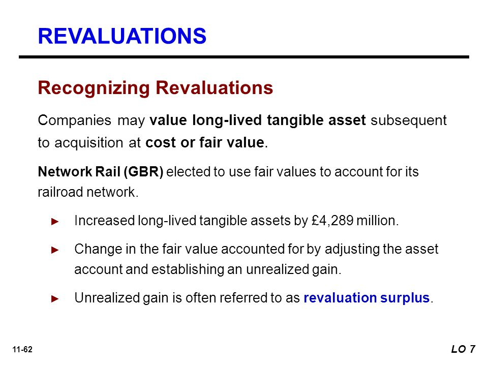 REVALUATIONS Recognizing Revaluations