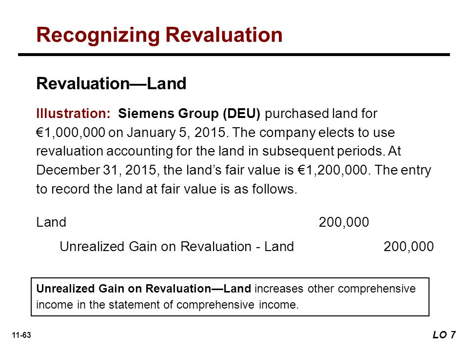 Recognizing Revaluation