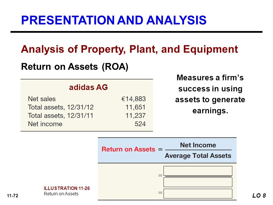 Measures a firm's success in using assets to generate earnings.