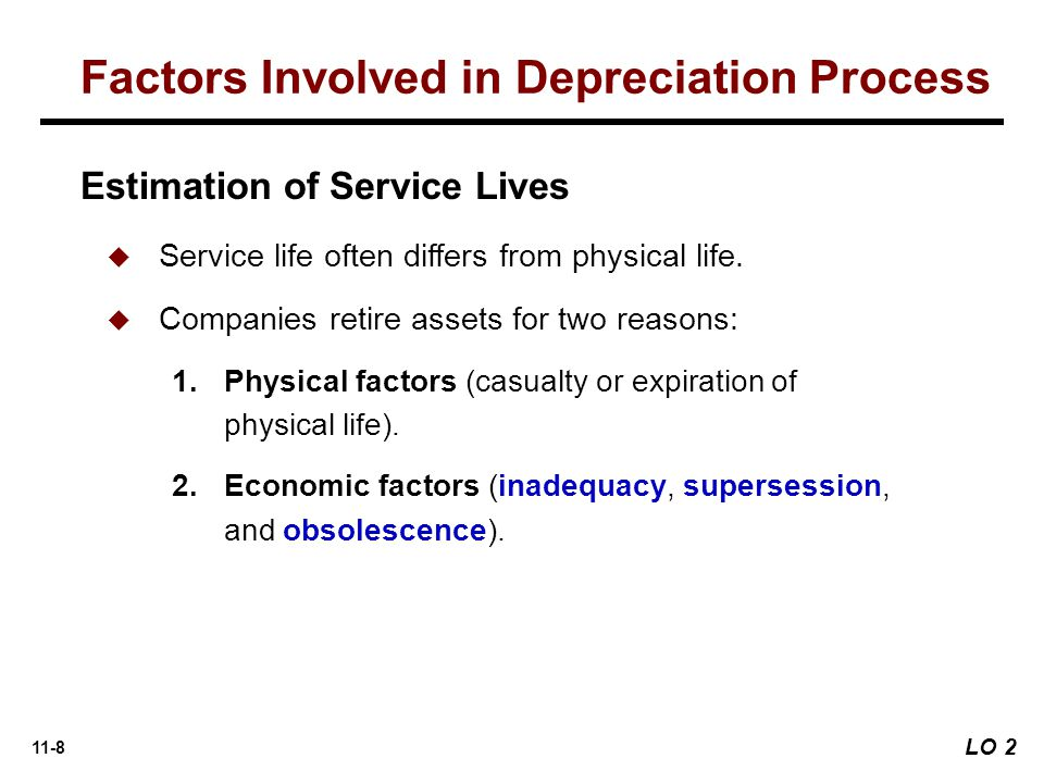 Factors Involved in Depreciation Process