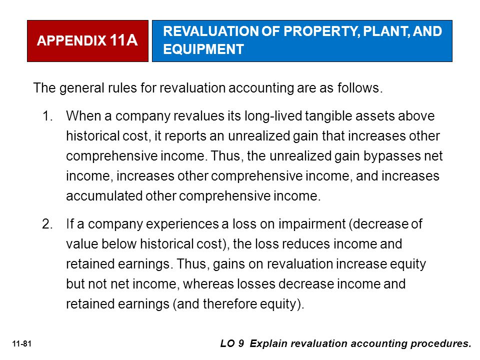 REVALUATION OF PROPERTY, PLANT, AND EQUIPMENT