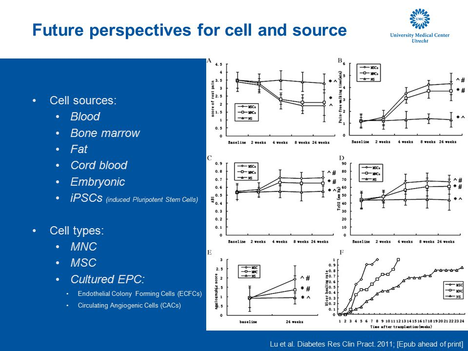Future perspectives for cell and source