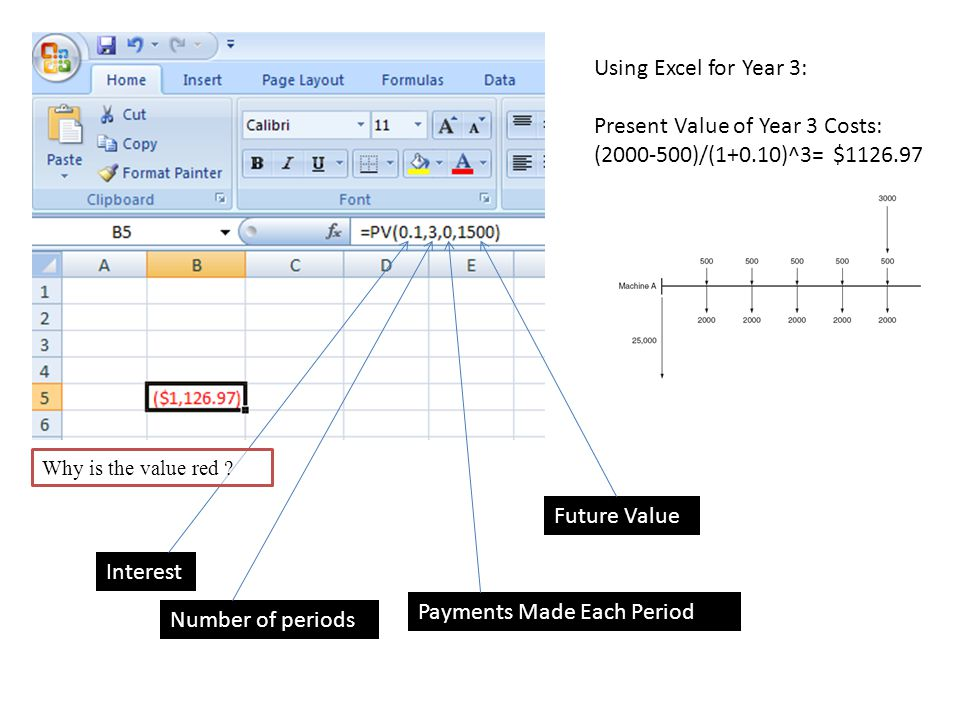 Present Value of Year 3 Costs: (2000-500)/(1+0.10)^3= $1126.97