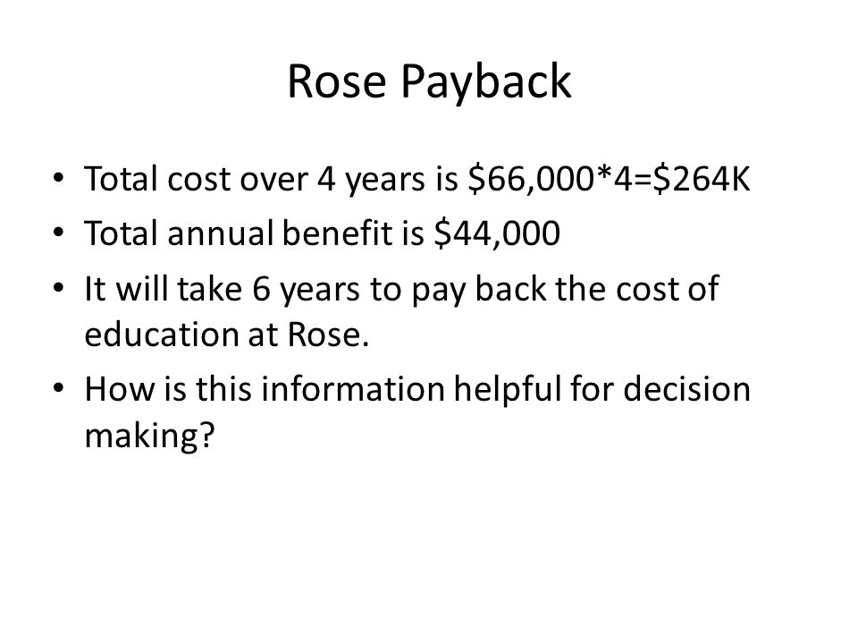 Rose Payback Total cost over 4 years is $66,000*4=$264K