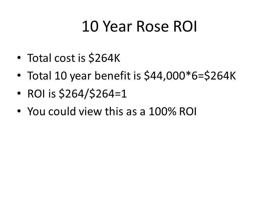 10 Year Rose ROI Total cost is $264K