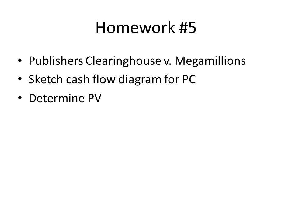 Homework #5 Publishers Clearinghouse v. Megamillions