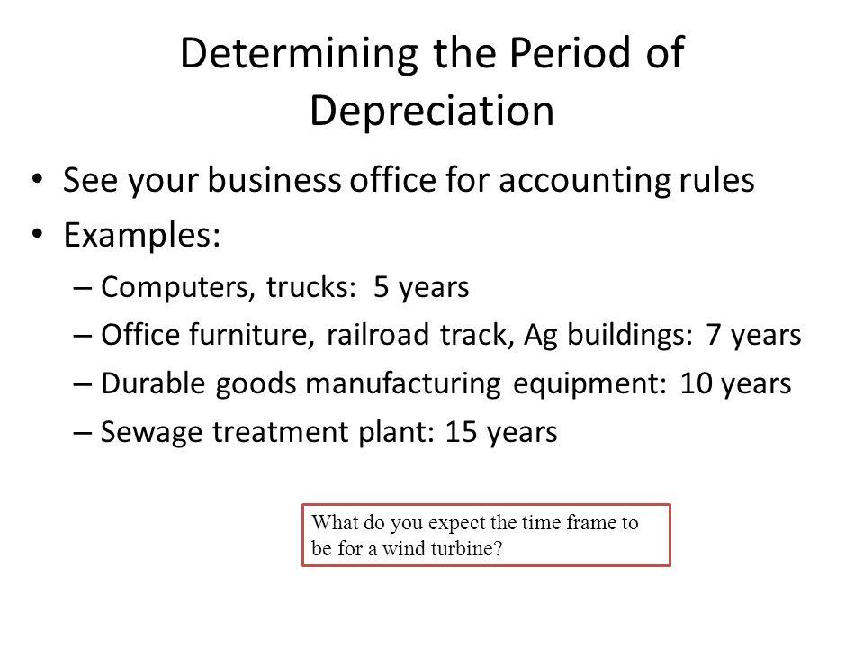 Determining the Period of Depreciation