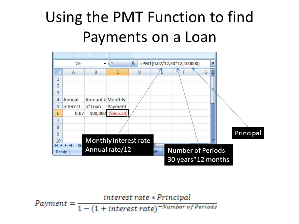 Using the PMT Function to find Payments on a Loan