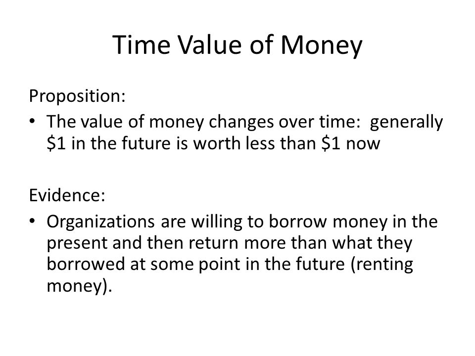 Time Value of Money Proposition: