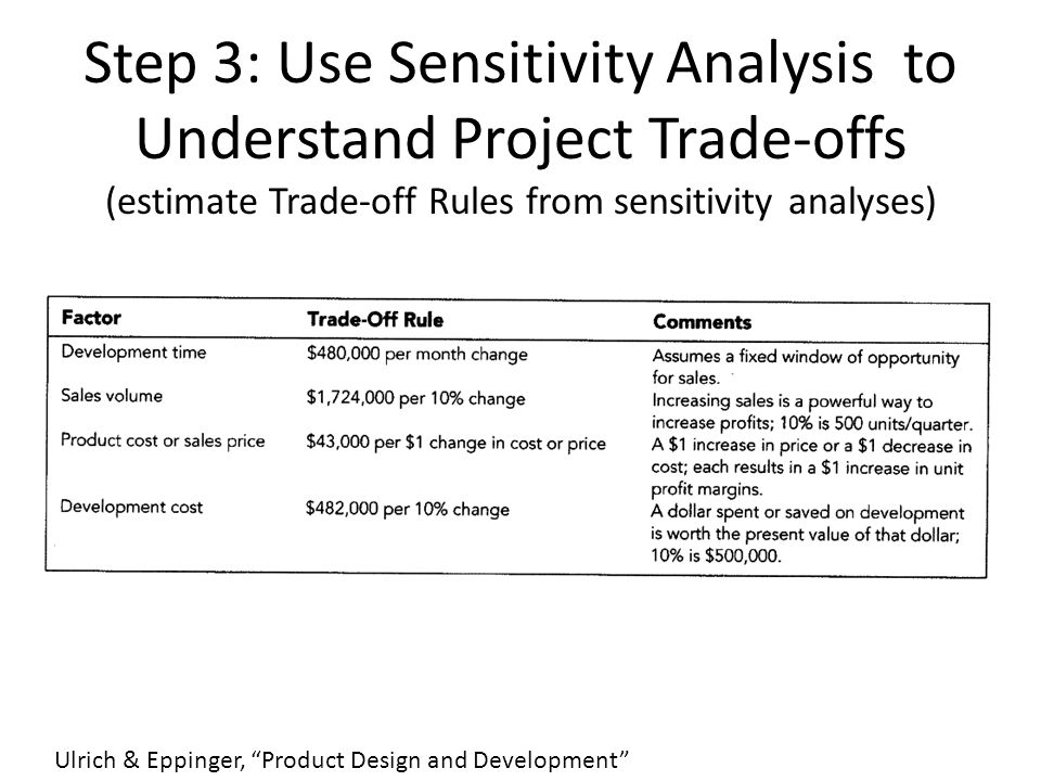Step 3: Use Sensitivity Analysis to Understand Project Trade-offs (estimate Trade-off Rules from sensitivity analyses)